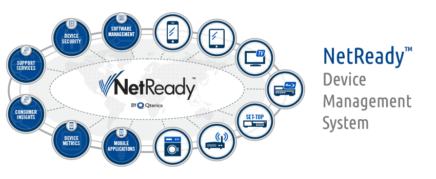 In-Page_NetReadyDiagram-a